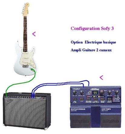 vous jouer sur quoi ampli guitare